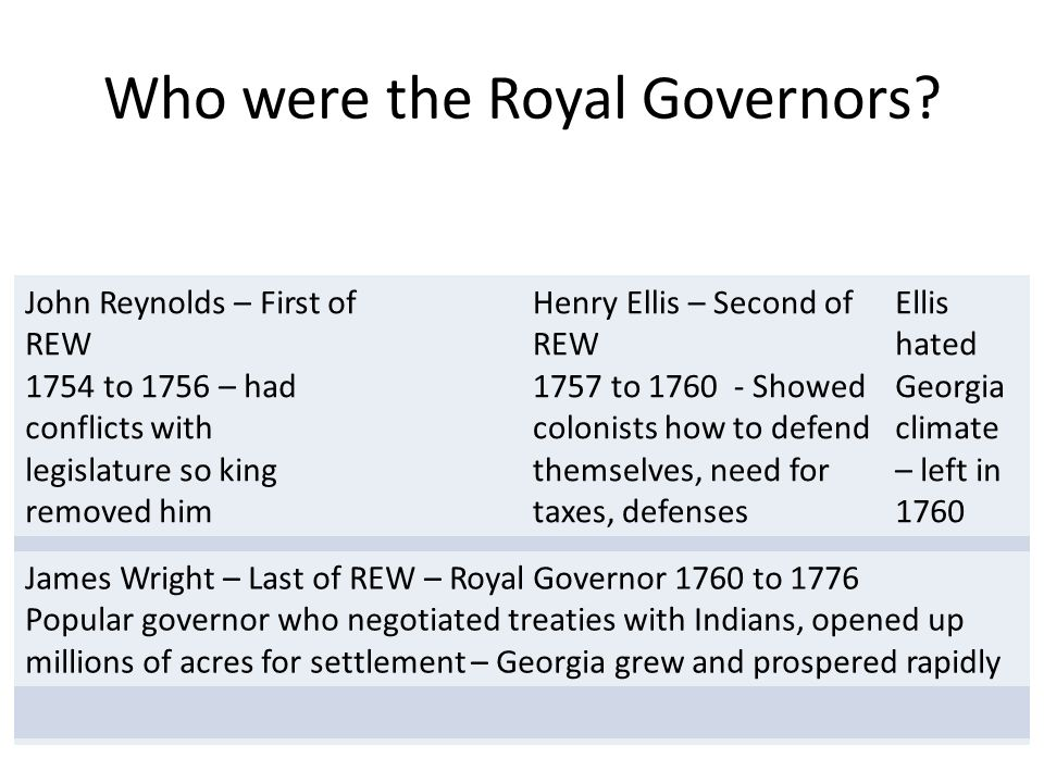 Who were the Royal Governors.