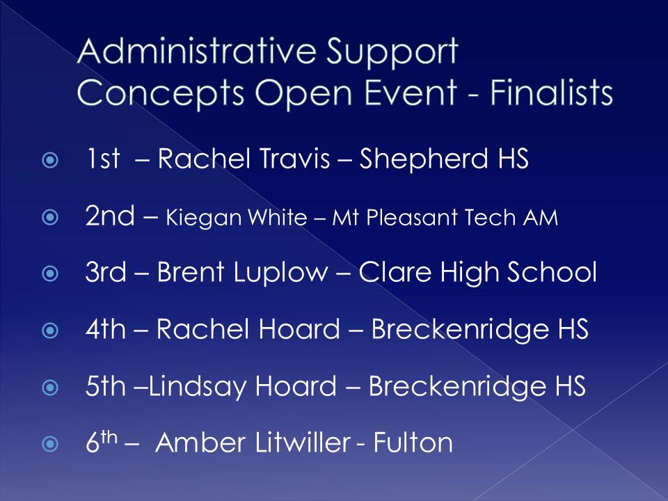  1st – Rachel Travis – Shepherd HS  2nd – Kiegan White – Mt Pleasant Tech AM  3rd – Brent Luplow – Clare High School  4th – Rachel Hoard – Breckenridge HS  5th –Lindsay Hoard – Breckenridge HS  6 th – Amber Litwiller - Fulton