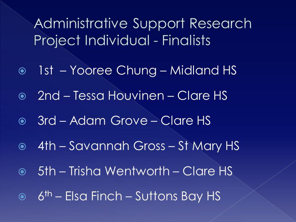  1st – Yooree Chung – Midland HS  2nd – Tessa Houvinen – Clare HS  3rd – Adam Grove – Clare HS  4th – Savannah Gross – St Mary HS  5th – Trisha Wentworth – Clare HS  6 th – Elsa Finch – Suttons Bay HS