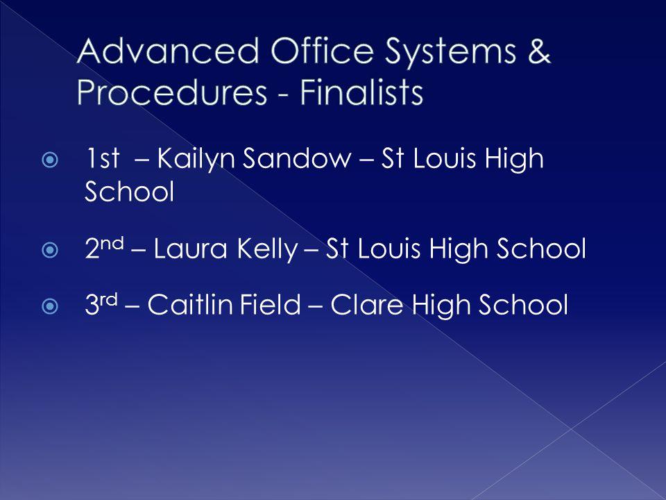  1st – Kailyn Sandow – St Louis High School  2 nd – Laura Kelly – St Louis High School  3 rd – Caitlin Field – Clare High School