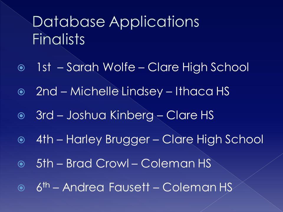  1st – Sarah Wolfe – Clare High School  2nd – Michelle Lindsey – Ithaca HS  3rd – Joshua Kinberg – Clare HS  4th – Harley Brugger – Clare High School  5th – Brad Crowl – Coleman HS  6 th – Andrea Fausett – Coleman HS