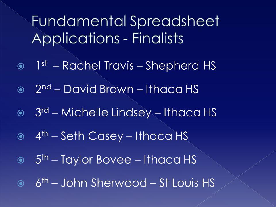  1 st – Rachel Travis – Shepherd HS  2 nd – David Brown – Ithaca HS  3 rd – Michelle Lindsey – Ithaca HS  4 th – Seth Casey – Ithaca HS  5 th – Taylor Bovee – Ithaca HS  6 th – John Sherwood – St Louis HS
