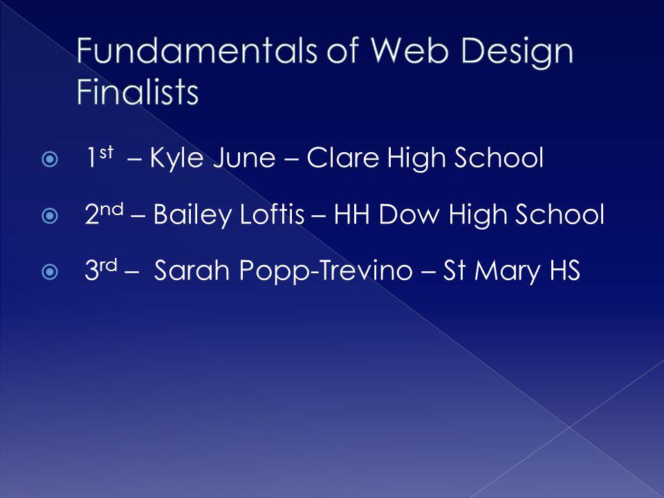  1 st – Kyle June – Clare High School  2 nd – Bailey Loftis – HH Dow High School  3 rd – Sarah Popp-Trevino – St Mary HS