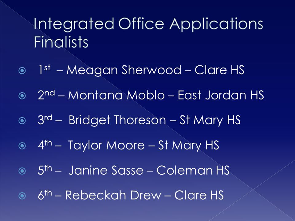  1 st – Meagan Sherwood – Clare HS  2 nd – Montana Moblo – East Jordan HS  3 rd – Bridget Thoreson – St Mary HS  4 th – Taylor Moore – St Mary HS  5 th – Janine Sasse – Coleman HS  6 th – Rebeckah Drew – Clare HS
