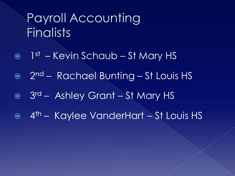  1 st – Kevin Schaub – St Mary HS  2 nd – Rachael Bunting – St Louis HS  3 rd – Ashley Grant – St Mary HS  4 th – Kaylee VanderHart – St Louis HS