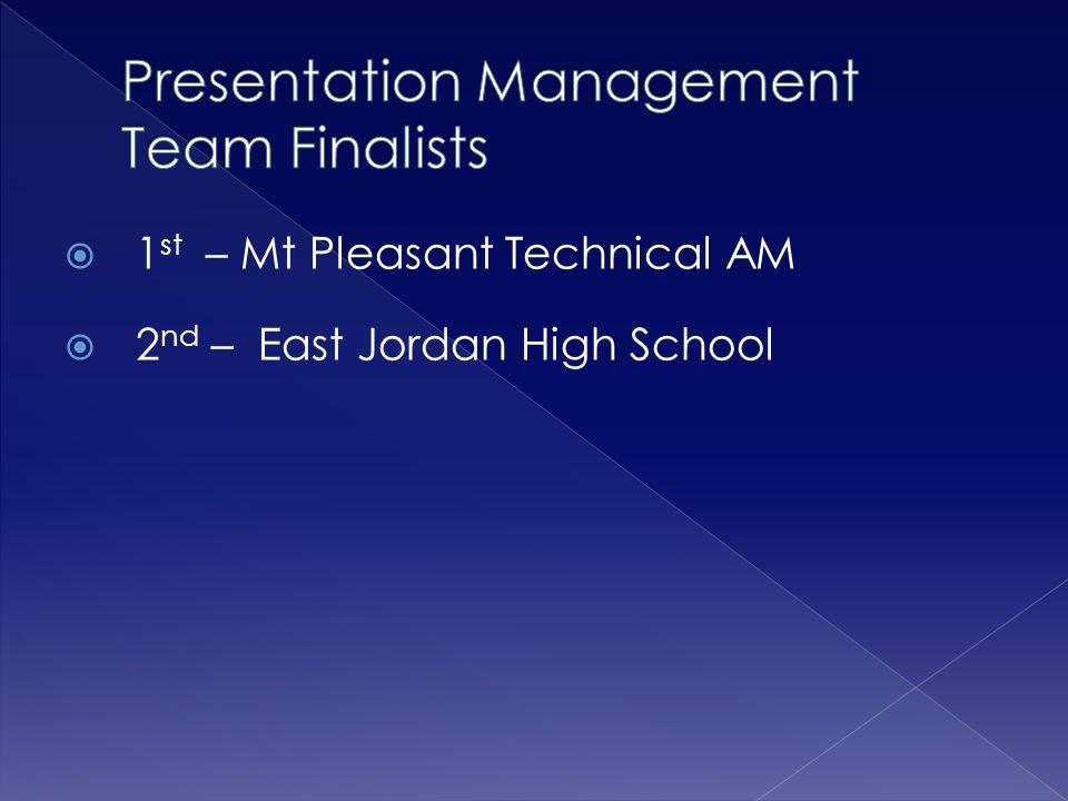  1 st – Mt Pleasant Technical AM  2 nd – East Jordan High School