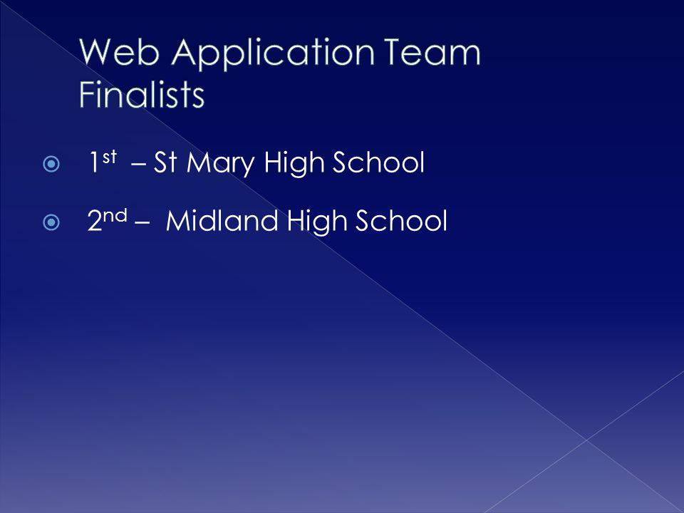  1 st – St Mary High School  2 nd – Midland High School