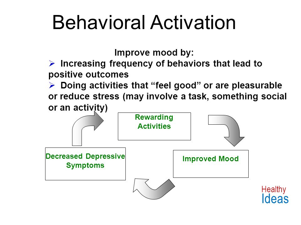 Behavioral Activation Rewarding Activities Improved Mood Decreased Depressive Symptoms.