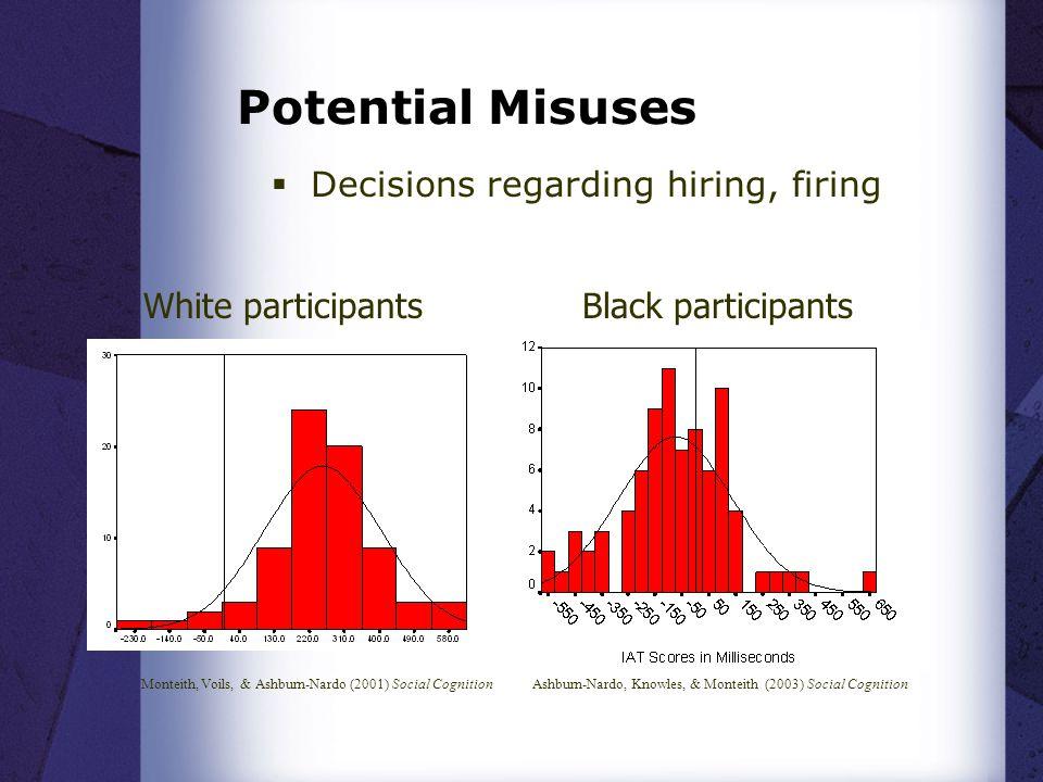 Potential Misuses  Decisions regarding hiring, firing White participantsBlack participants Monteith, Voils, & Ashburn-Nardo (2001) Social CognitionAs