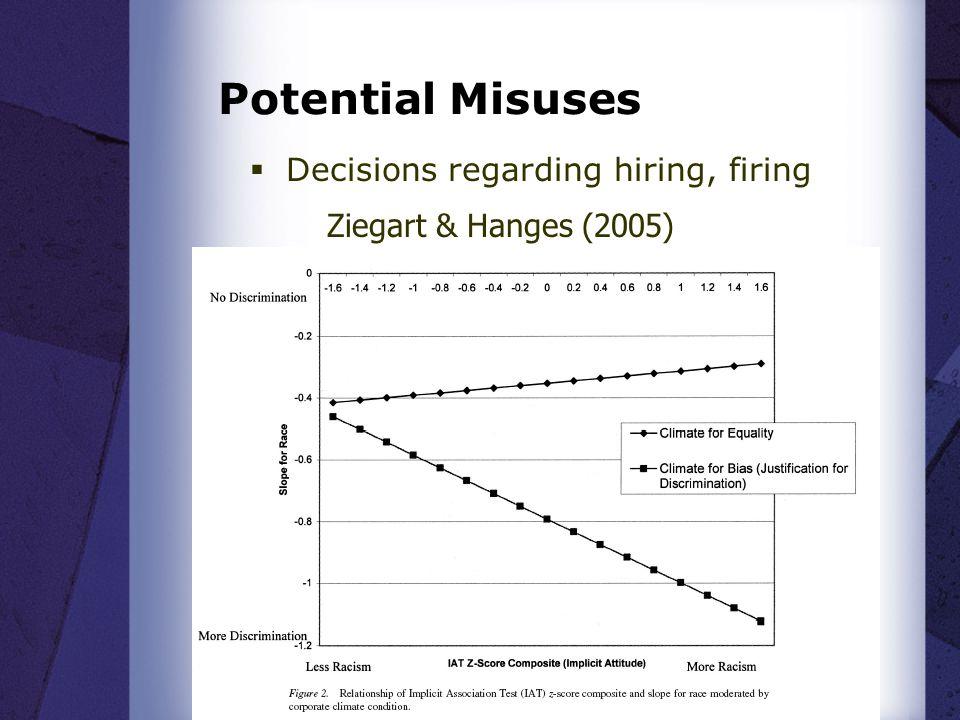 Potential Misuses  Decisions regarding hiring, firing Ziegart & Hanges (2005)