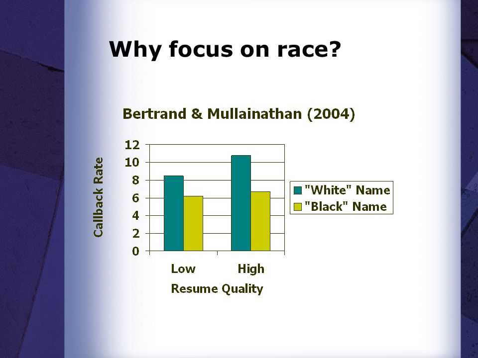 Why focus on race?