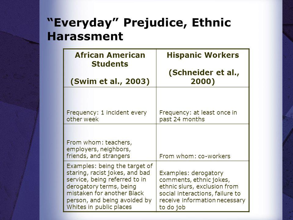 """Everyday"" Prejudice, Ethnic Harassment African American Students (Swim et al., 2003) Hispanic Workers (Schneider et al., 2000) Frequency: 1 incident"