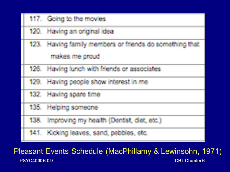 PSYC4030 6.0DCBT Chapter 6 Pleasant Events Schedule (MacPhillamy & Lewinsohn, 1971)