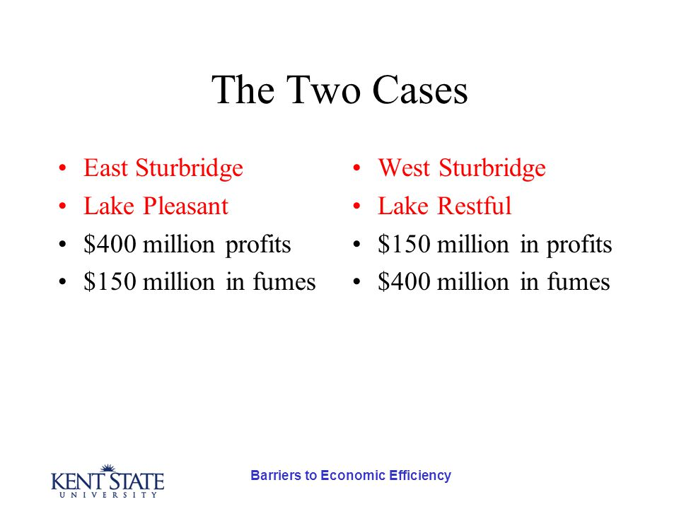Barriers to Economic Efficiency The Two Cases East Sturbridge Lake Pleasant $400 million profits $150 million in fumes West Sturbridge Lake Restful $150 million in profits $400 million in fumes