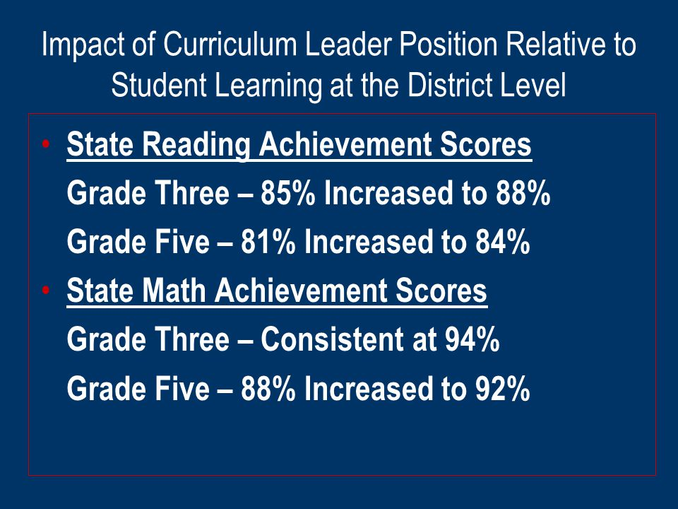 Impact of Curriculum Leader Position Relative to Student Learning at the District Level State Reading Achievement Scores Grade Three – 85% Increased t