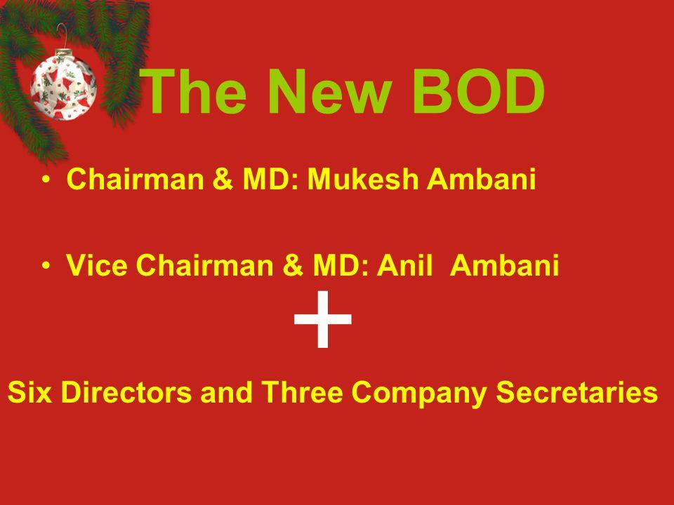 The New BOD Chairman & MD: Mukesh Ambani Vice Chairman & MD: Anil Ambani + Six Directors and Three Company Secretaries