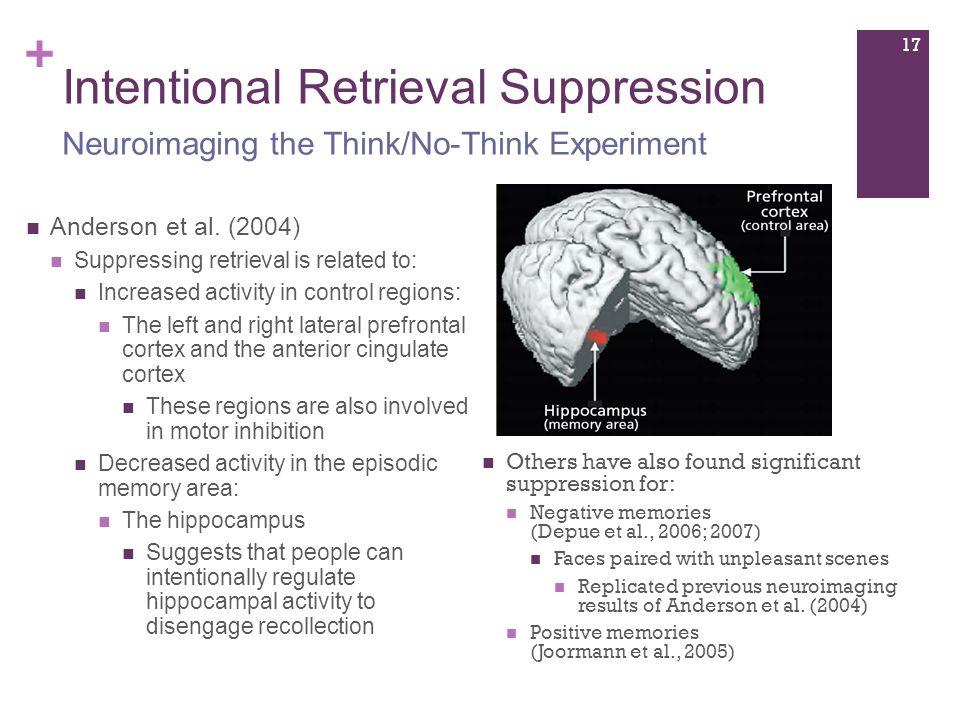 + Intentional Retrieval Suppression Anderson et al.