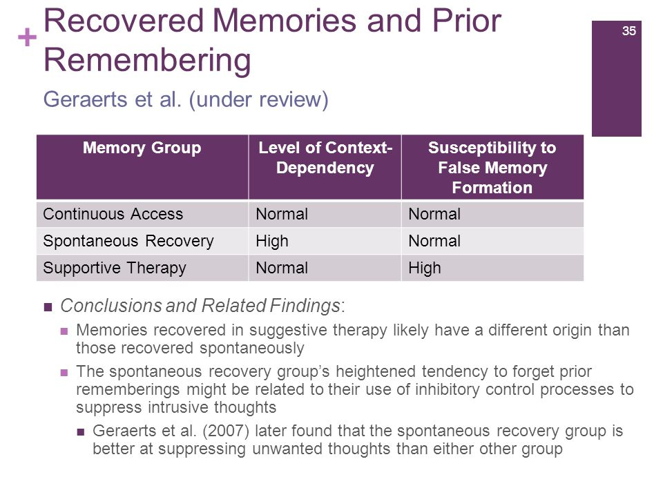 + Recovered Memories and Prior Remembering Conclusions and Related Findings: Memories recovered in suggestive therapy likely have a different origin than those recovered spontaneously The spontaneous recovery group's heightened tendency to forget prior rememberings might be related to their use of inhibitory control processes to suppress intrusive thoughts Geraerts et al.