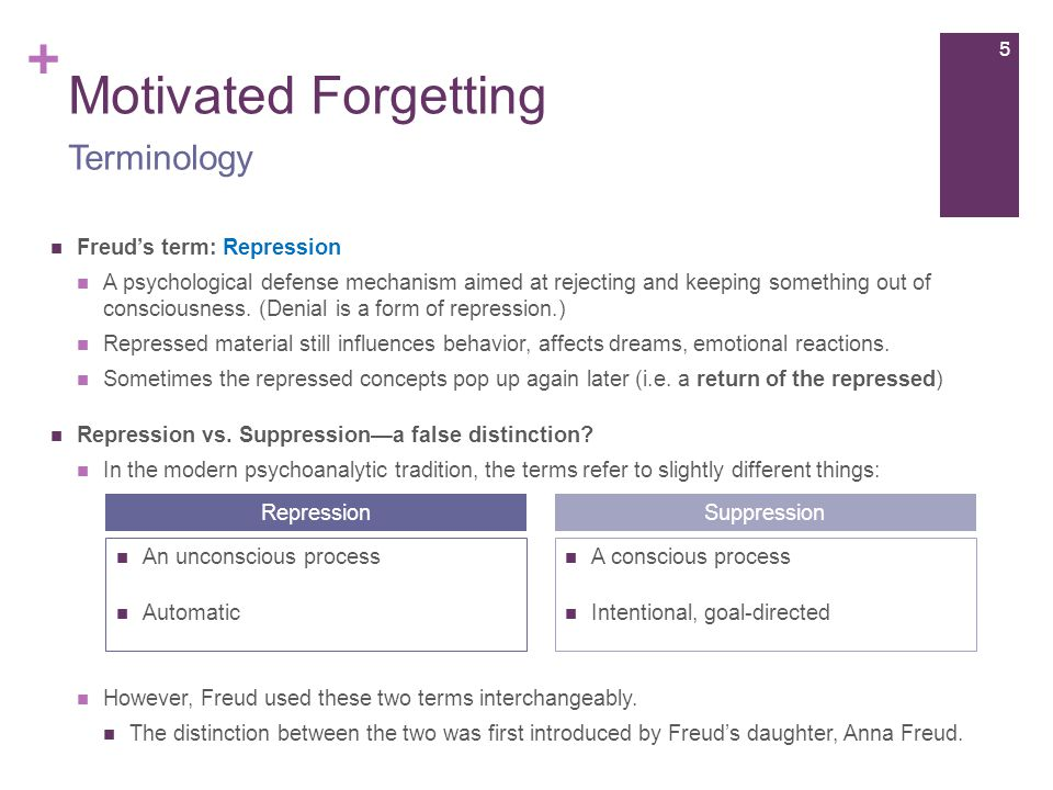 + Motivated Forgetting Motivated Forgetting encompasses 3 kinds of forgetting: Intentional Forgetting: Forgetting arising from processes initiated by a conscious goal to forget.