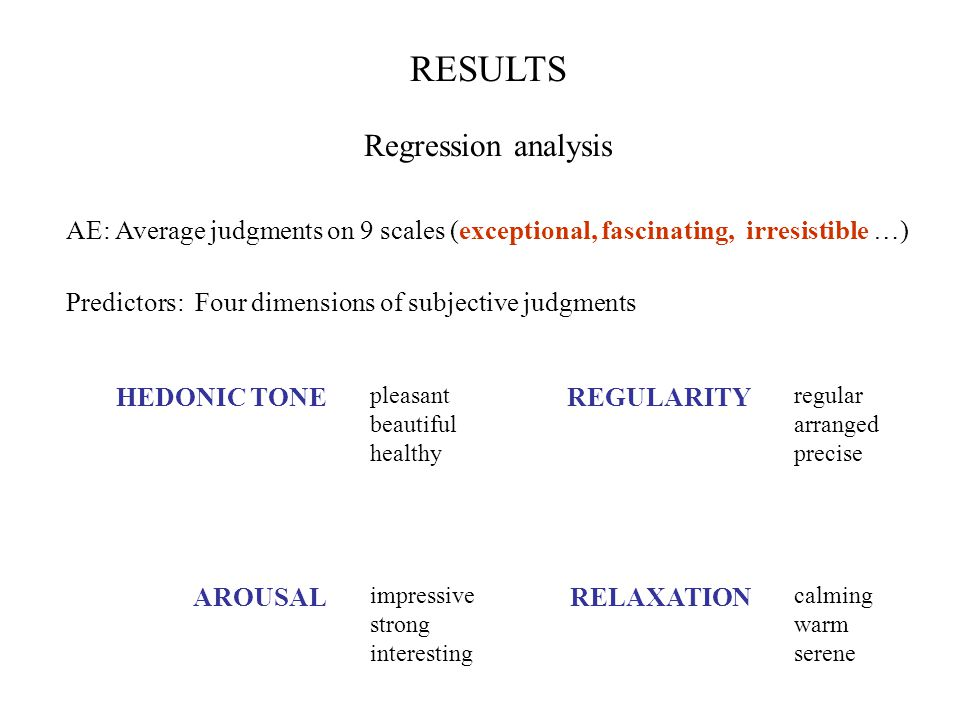 AE: Average judgments on 9 scales (exceptional, fascinating, irresistible …) Predictors: Four dimensions of subjective judgments RESULTS Regression analysis REGULARITY regular arranged precise AROUSAL impressive strong interesting HEDONIC TONE pleasant beautiful healthy RELAXATION calming warm serene