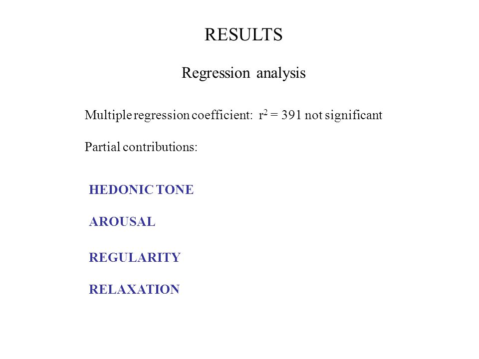 Multiple regression coefficient: r 2 = 391 not significant Partial contributions: RESULTS Regression analysis HEDONIC TONE AROUSAL REGULARITY RELAXATION