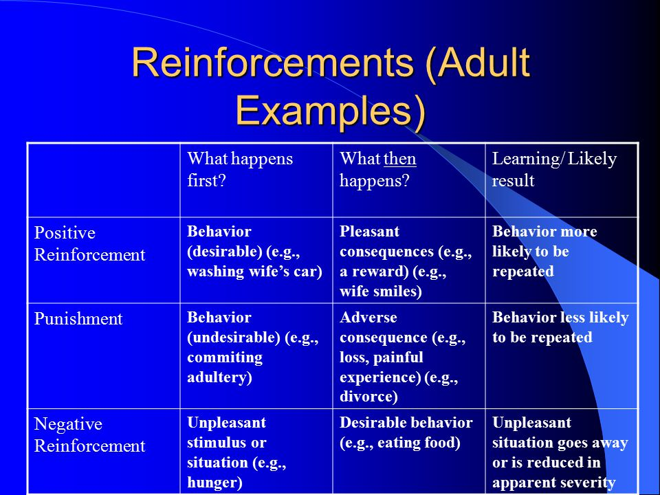 Reinforcements (Adult Examples) What happens first.