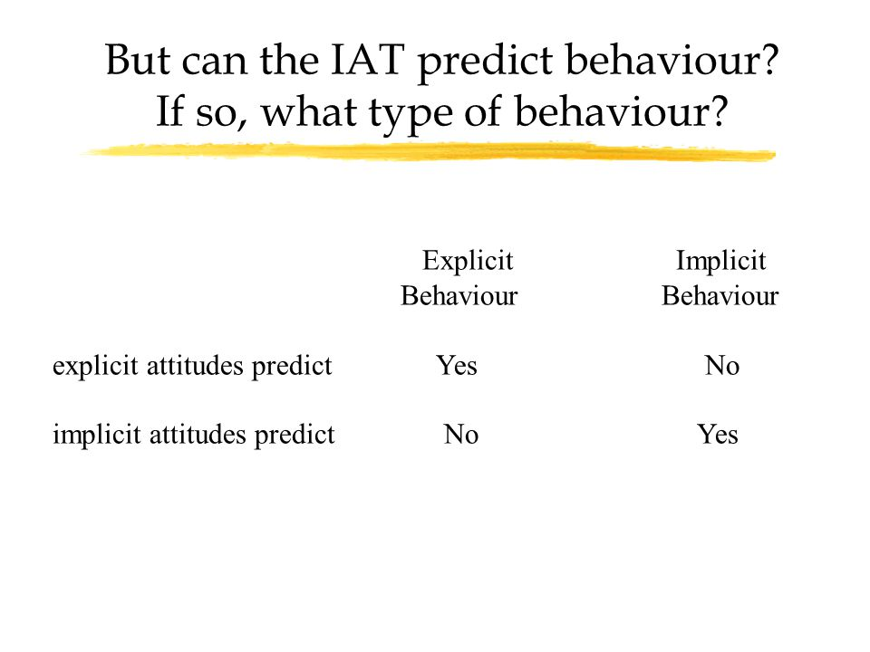But can the IAT predict behaviour? If so, what type of behaviour? Explicit ImplicitBehaviour explicit attitudes predict Yes No implicit attitudes pred