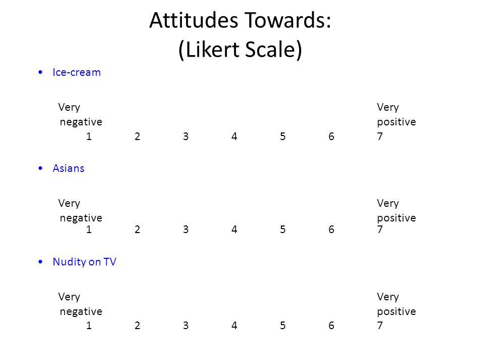 Attitudes Towards: (Likert Scale) Ice-cream Very Very negative positive 1234567 Asians VeryVery negative positive 1234567 Nudity on TV VeryVery negati