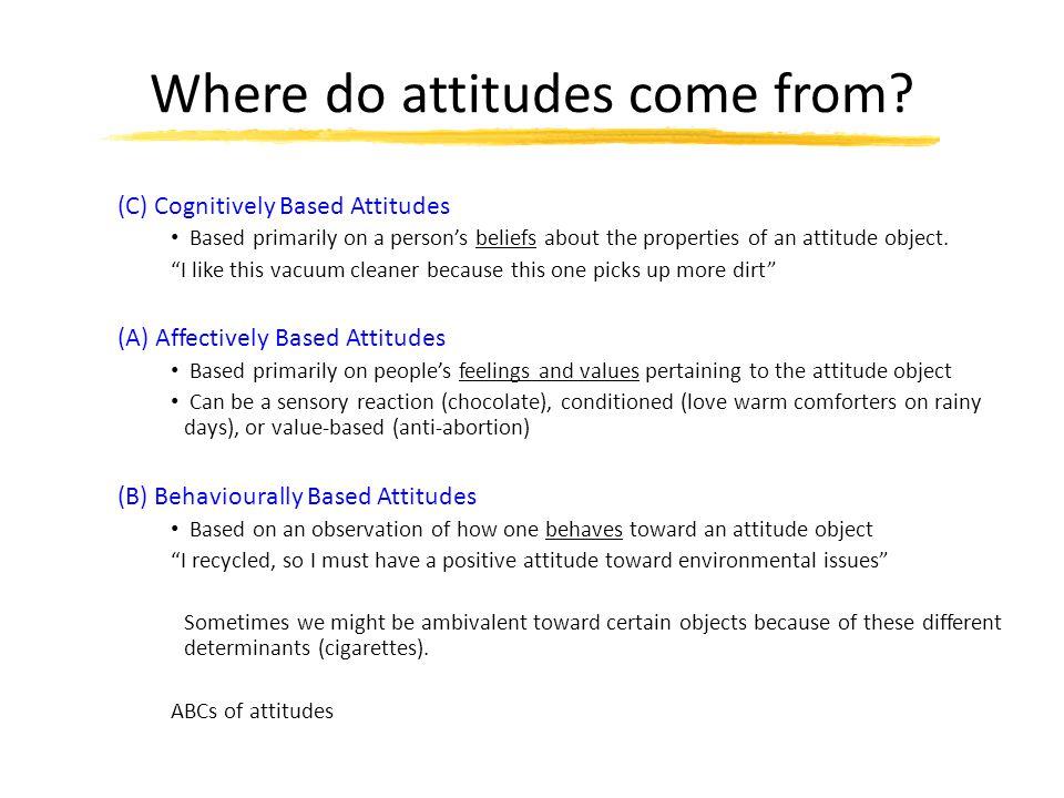 How do we measure attitudes.Explicit vs. Implicit – Why Important.