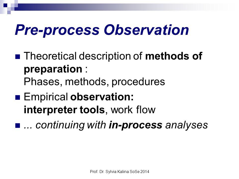 Prof. Dr. Sylvia Kalina SoSe 2014 Pre-process Observation Theoretical description of methods of preparation : Phases, methods, procedures Empirical ob