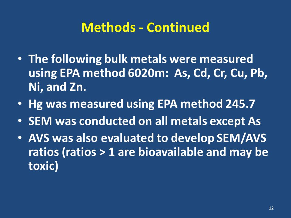 Methods - Continued The following bulk metals were measured using EPA method 6020m: As, Cd, Cr, Cu, Pb, Ni, and Zn. Hg was measured using EPA method 2