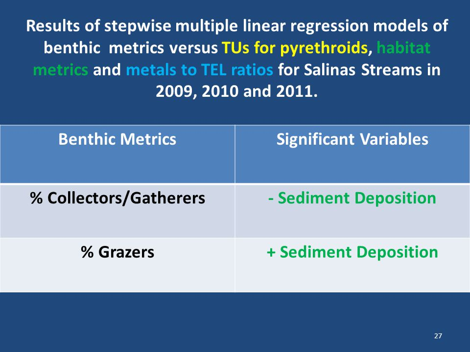Benthic MetricsSignificant Variables % Collectors/Gatherers- Sediment Deposition % Grazers+ Sediment Deposition Results of stepwise multiple linear re