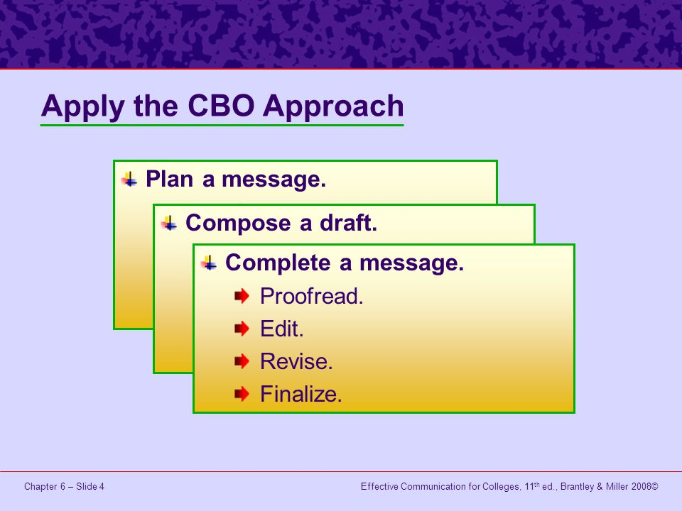 Effective Communication for Colleges, 11 th ed., Brantley & Miller 2008©Chapter 6 – Slide 5 Plan a Message Identify the objective.