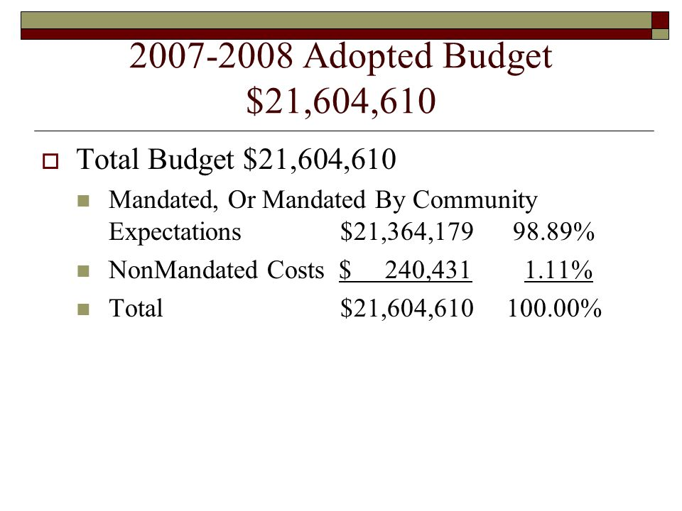 2007-2008 Adopted Budget $21,604,610  Total Budget $21,604,610 Mandated, Or Mandated By Community Expectations $21,364,179 98.89% NonMandated Costs $