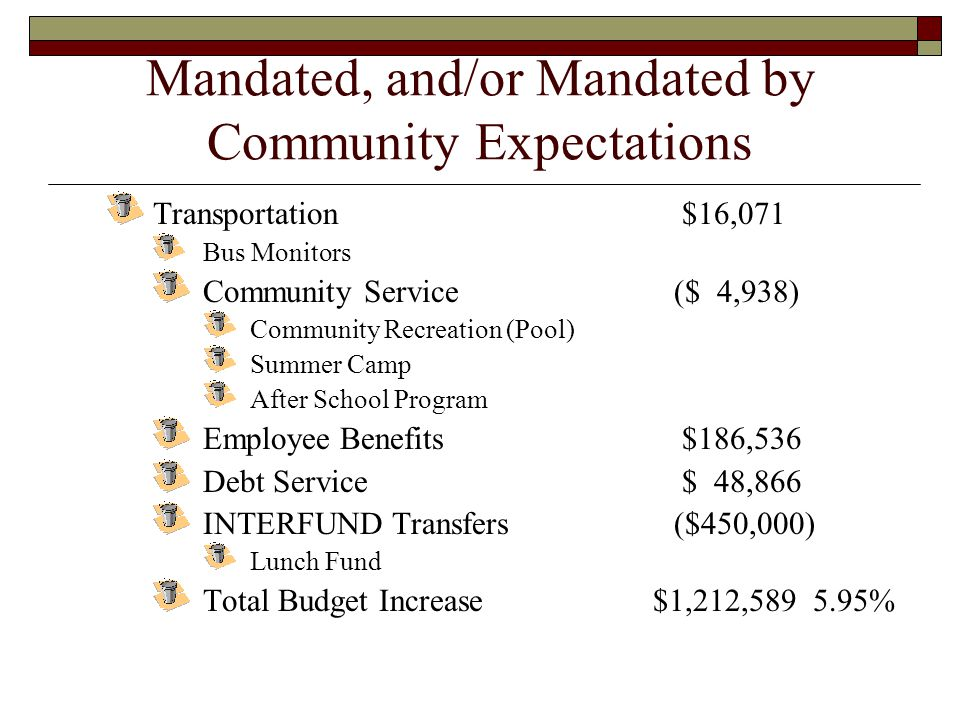 Mandated, and/or Mandated by Community Expectations Transportation $16,071 Bus Monitors Community Service ($ 4,938) Community Recreation (Pool) Summer Camp After School Program Employee Benefits $186,536 Debt Service $ 48,866 INTERFUND Transfers ($450,000) Lunch Fund Total Budget Increase $1,212,589 5.95%