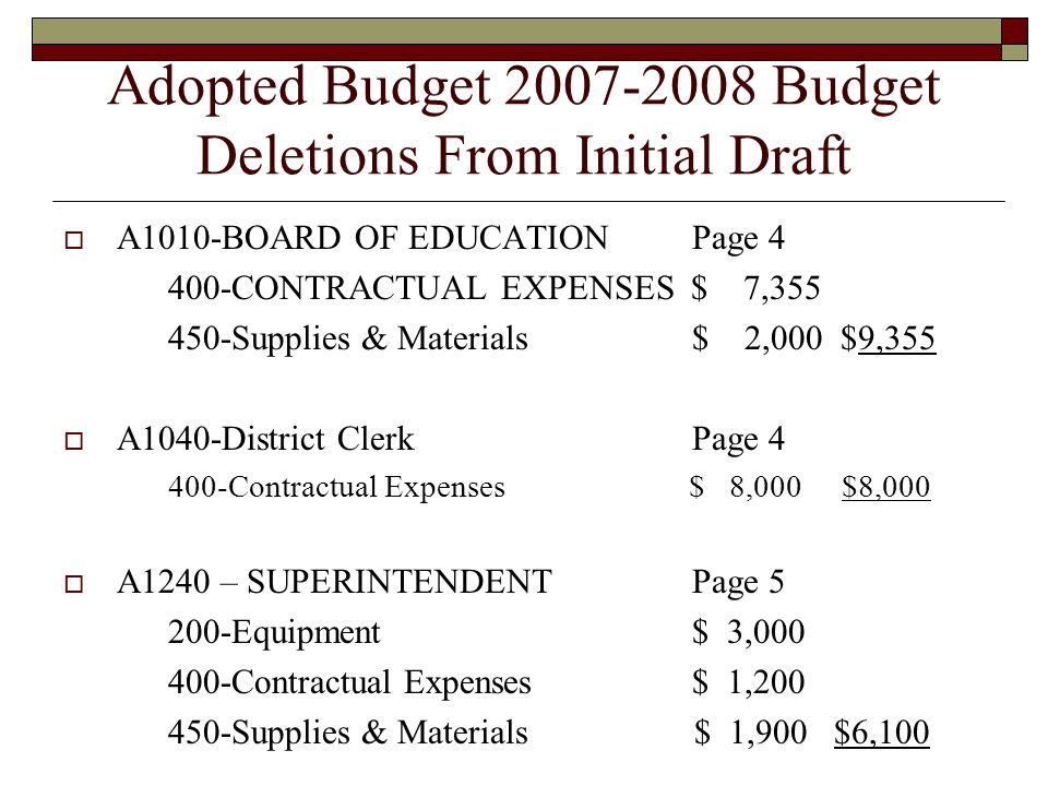 Adopted Budget 2007-2008 Budget Deletions From Initial Draft  A1010-BOARD OF EDUCATIONPage 4 400-CONTRACTUAL EXPENSES $ 7,355 450-Supplies & Material