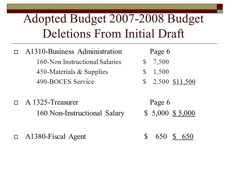 Adopted Budget 2007-2008 Budget Deletions From Initial Draft  A1310-Business AdministrationPage 6 160-Non Instructional Salaries $ 7,500 450-Materials & Supplies $ 1,500 $11,500 490-BOCES Service $ 2,500$11,500  A 1325-TreasurerPage 6 160 Non-Instructional Salary $ 5,000 $ 5,000  A1380-Fiscal Agent $ 650$ 650