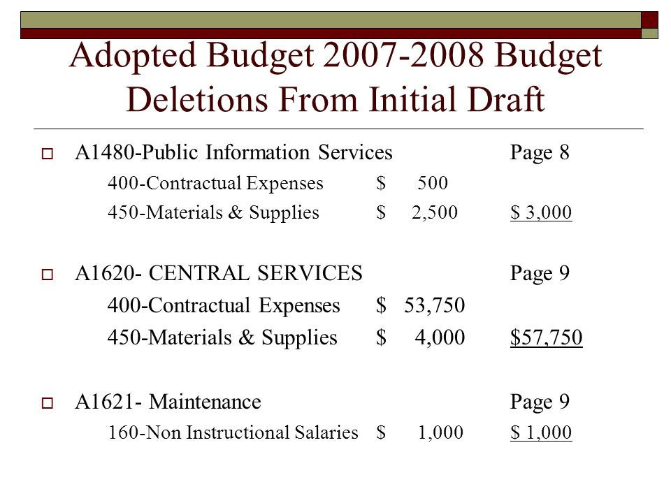 Adopted Budget 2007-2008 Budget Deletions From Initial Draft  A1480-Public Information ServicesPage 8 400-Contractual Expenses$ 500 450-Materials & Supplies$ 2,500$ 3,000  A1620- CENTRAL SERVICESPage 9 400-Contractual Expenses$ 53,750 450-Materials & Supplies$ 4,000$57,750  A1621- MaintenancePage 9 160-Non Instructional Salaries$ 1,000$ 1,000