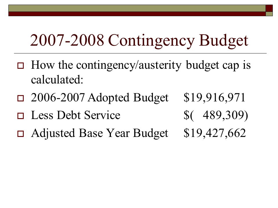 2007-2008 Contingency Budget  How the contingency/austerity budget cap is calculated:  2006-2007 Adopted Budget$19,916,971  Less Debt Service$( 489,309)  Adjusted Base Year Budget$19,427,662
