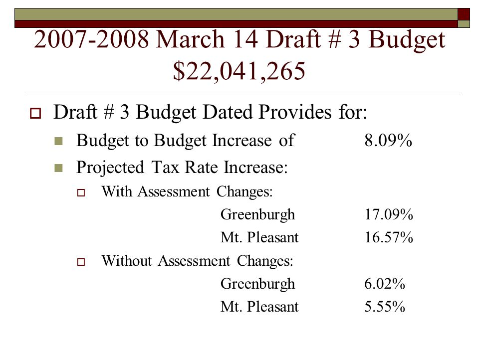 2007-2008 Contingency Budget  How the contingency/austerity budget cap is calculated:  2006-2007 Adopted Budget$19,916,971  Less Debt Service$( 489,309)  Adjusted Base Year Budget$19,427,662