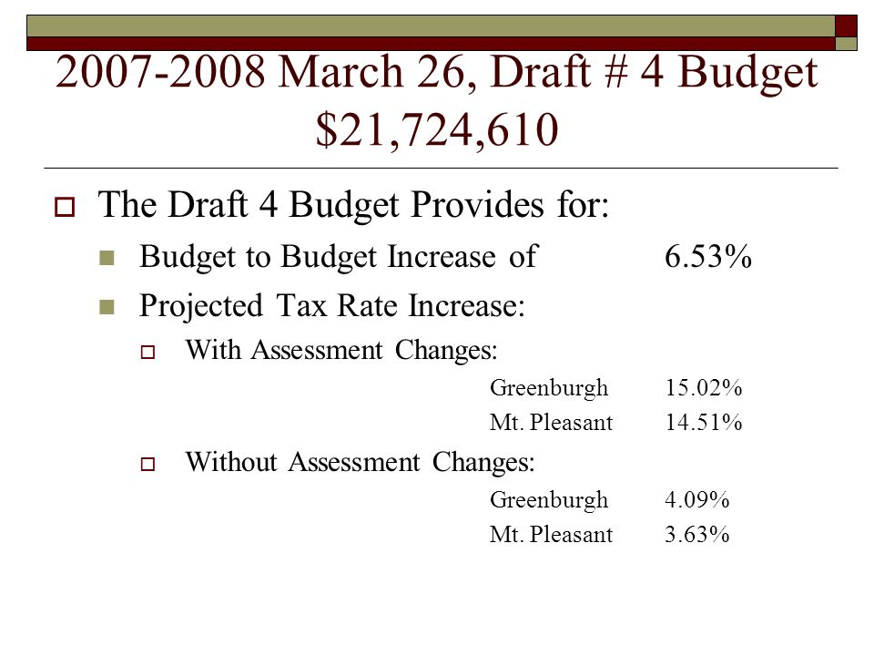 2007-2008 Contingency Budget  How the maximum contingency/austerity budget cap is calculated:  Adjusted Base Year Budget$19,427,662  Adjusted Budget x 120% of CPI3.84% $20,173,684  Debt Service $ 538,175  Growth Related Expenditures$ 726,925  Maximum Contingency Budget$21,438,784  Required Budgetary Cuts$ 165,826