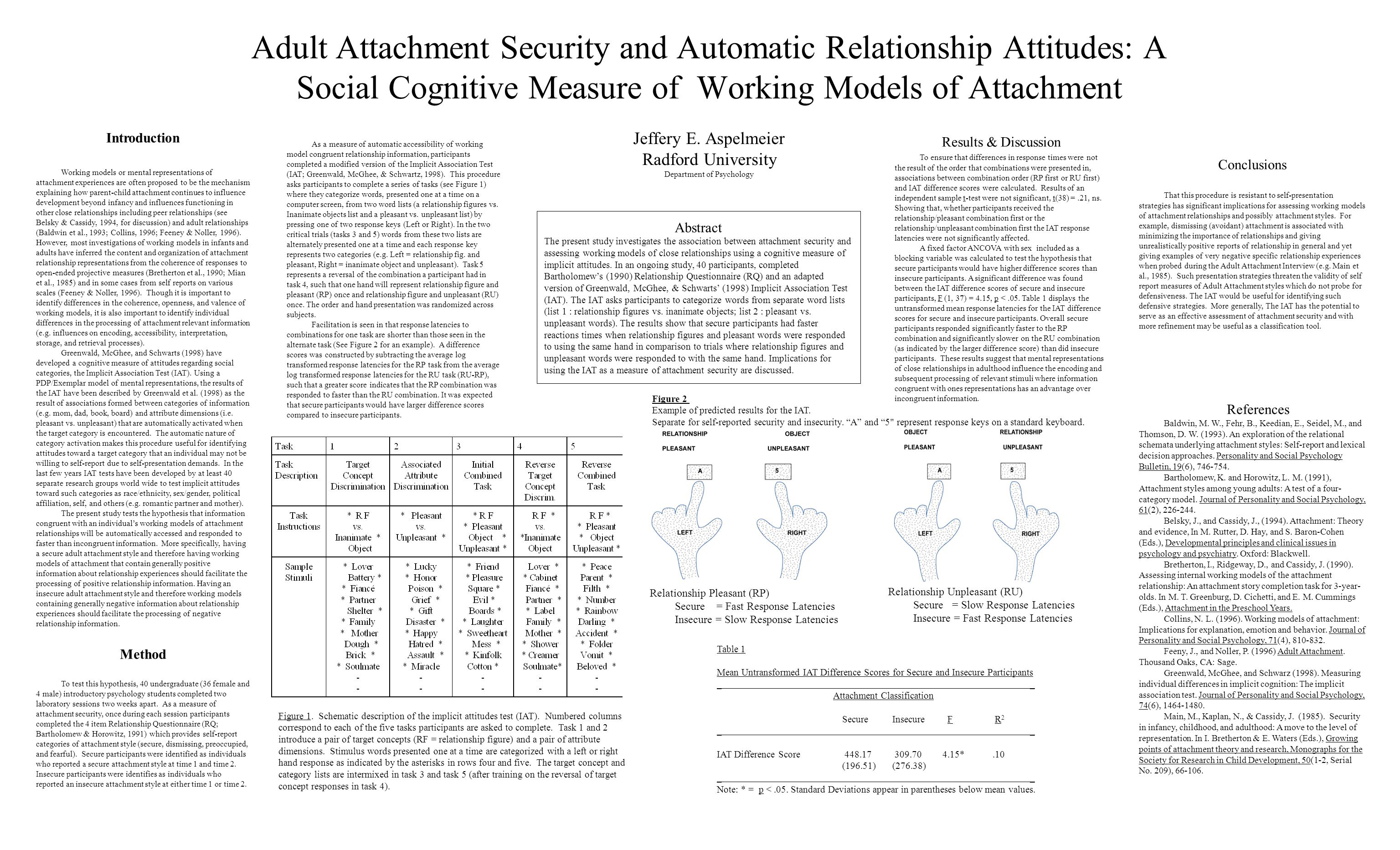 Adult Attachment Security and Automatic Relationship Attitudes: A Social Cognitive Measure of Working Models of Attachment Jeffery E.