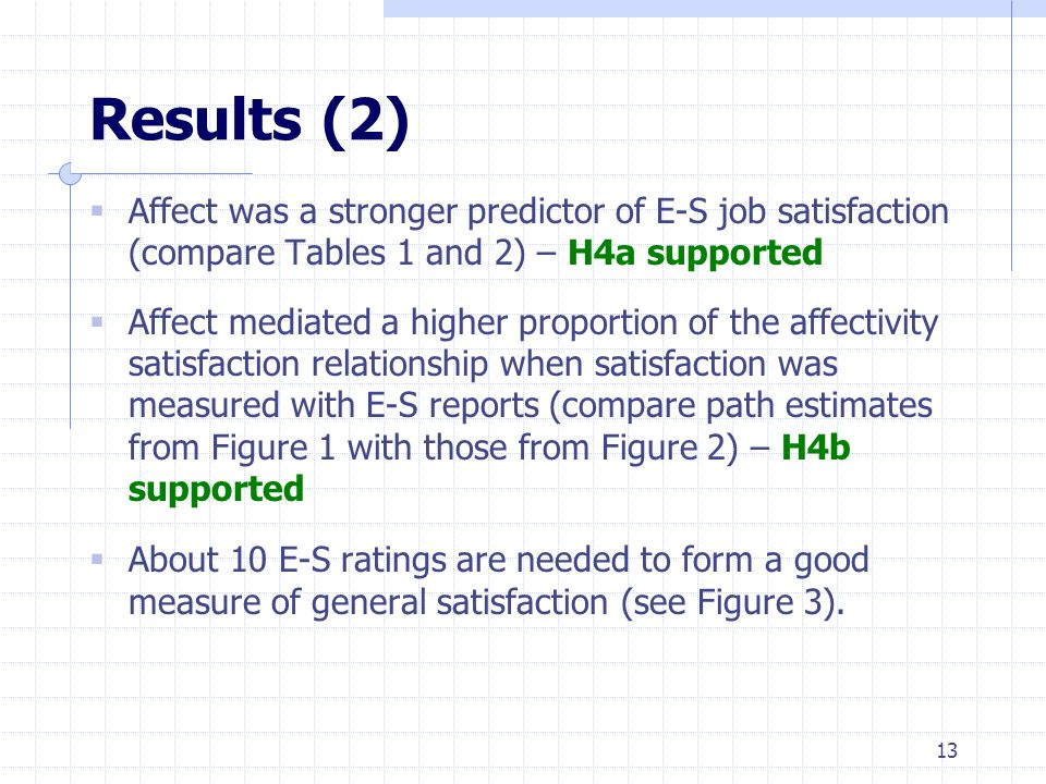 13 Results (2)  Affect was a stronger predictor of E-S job satisfaction (compare Tables 1 and 2) – H4a supported  Affect mediated a higher proportion of the affectivity satisfaction relationship when satisfaction was measured with E-S reports (compare path estimates from Figure 1 with those from Figure 2) – H4b supported  About 10 E-S ratings are needed to form a good measure of general satisfaction (see Figure 3).