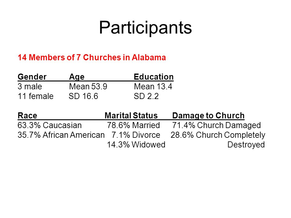 Participants 14 Members of 7 Churches in Alabama Gender Age Education 3 male Mean 53.9Mean 13.4 11 female SD 16.6 SD 2.2 Race Marital Status Damage to