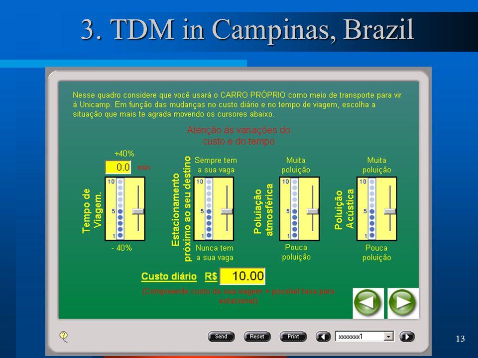 13 3. TDM in Campinas, Brazil