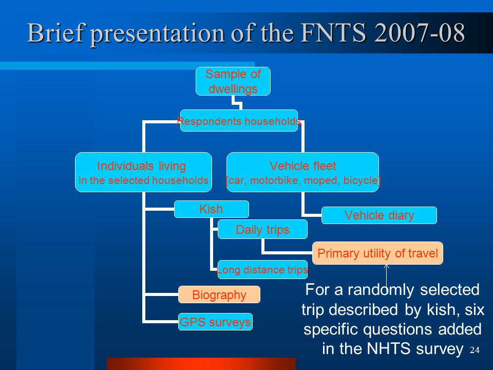 24 Brief presentation of the FNTS 2007-08 Sample of dwellings Respondents households Vehicle fleet [car, motorbike, moped, bicycle] Vehicle diary Individuals living in the selected households Kish Daily trips Primary utility of travel Long distance trips GPS surveys Biography For a randomly selected trip described by kish, six specific questions added in the NHTS survey
