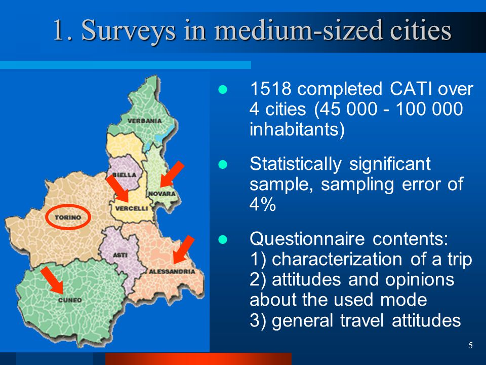 5 1. Surveys in medium-sized cities 1518 completed CATI over 4 cities (45 000 - 100 000 inhabitants) Statistically significant sample, sampling error