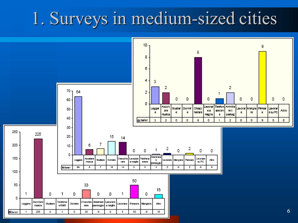 17 4. INRETS attitudinal travel survey