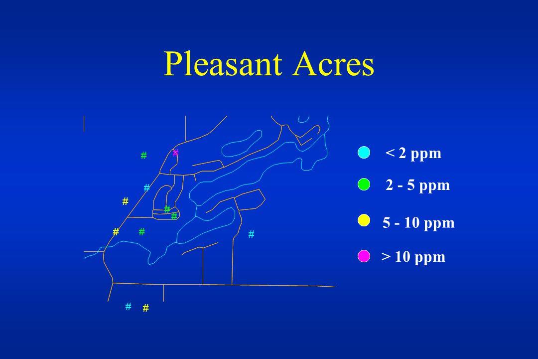 Pleasant Acres # # # # # # # # # # # # 2 - 5 ppm < 2 ppm 5 - 10 ppm > 10 ppm