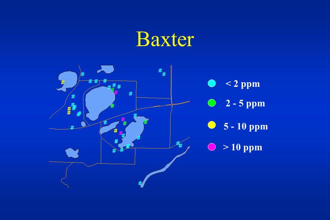 < 2 ppm 2 - 5 ppm 5 - 10 ppm > 10 ppm Baxter